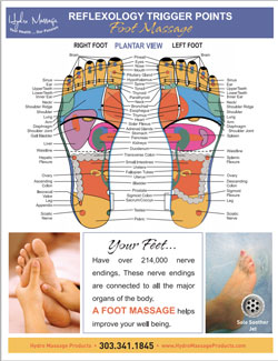Reflexology-Trigger-Points